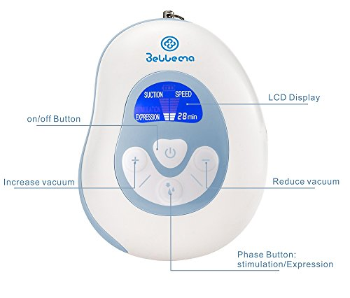 Breast Pump Electric Or Manual Choose The Right One For You